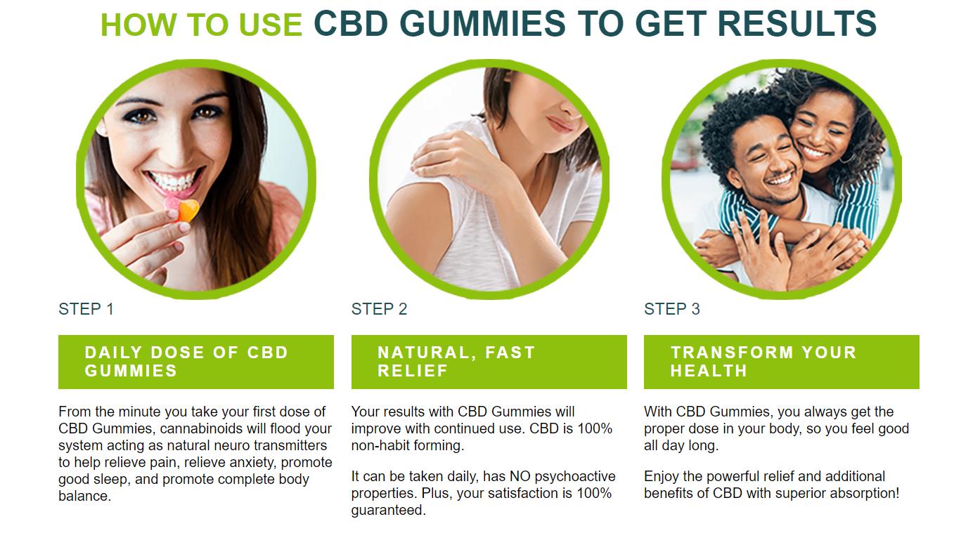 Cannava Energizing CBD Gummies